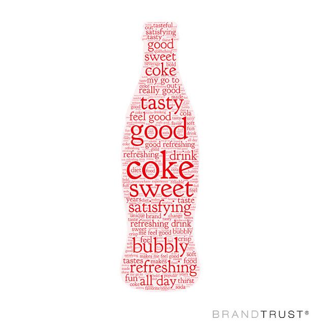 Brand Storytelling Coca Cola