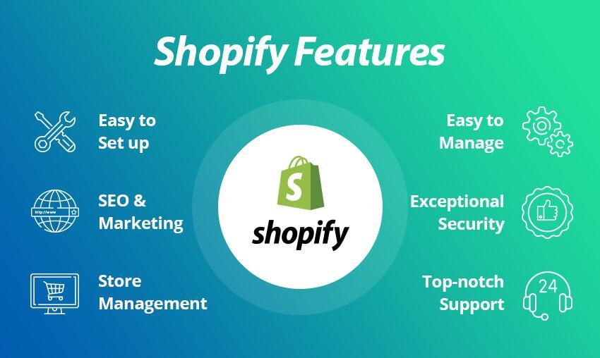 WordSphere | Shopify