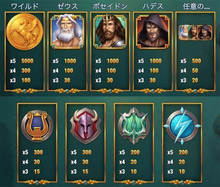 Rise Of Olympus online casino