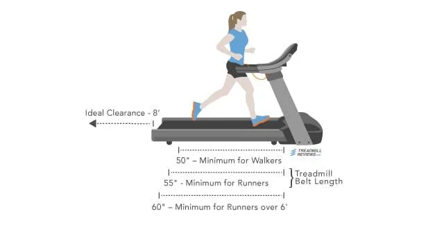 Specific belt dimensions for treadmill