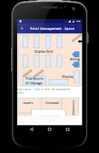 Retail Management 5