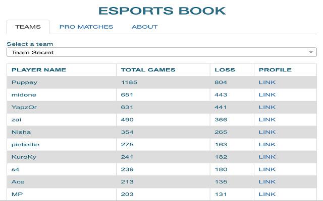 Esports-BOOK