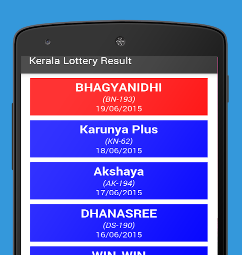 Kerala lottery chance number