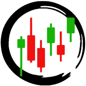 Forex Price Action Candlestick Charts Analysis Android APK Download Free By FX Education Center