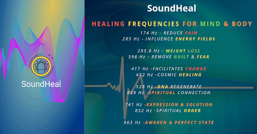 SoundHeal - Healing Frequencies For Mind & Body App Report