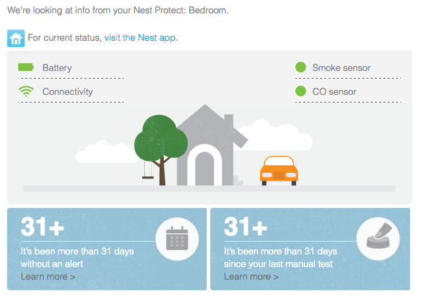 Nest Protect overview