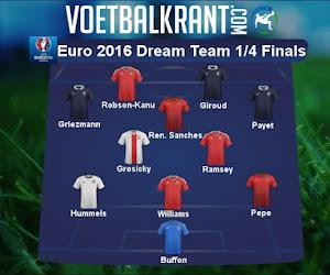 Ons dreamteam: de Belgen liggen er ook hier uit ...