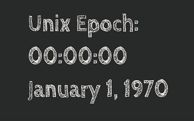 UNIX Timestamp Converter