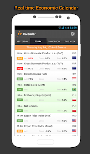 Forex Calendar APK, Market & News Download for Android 1