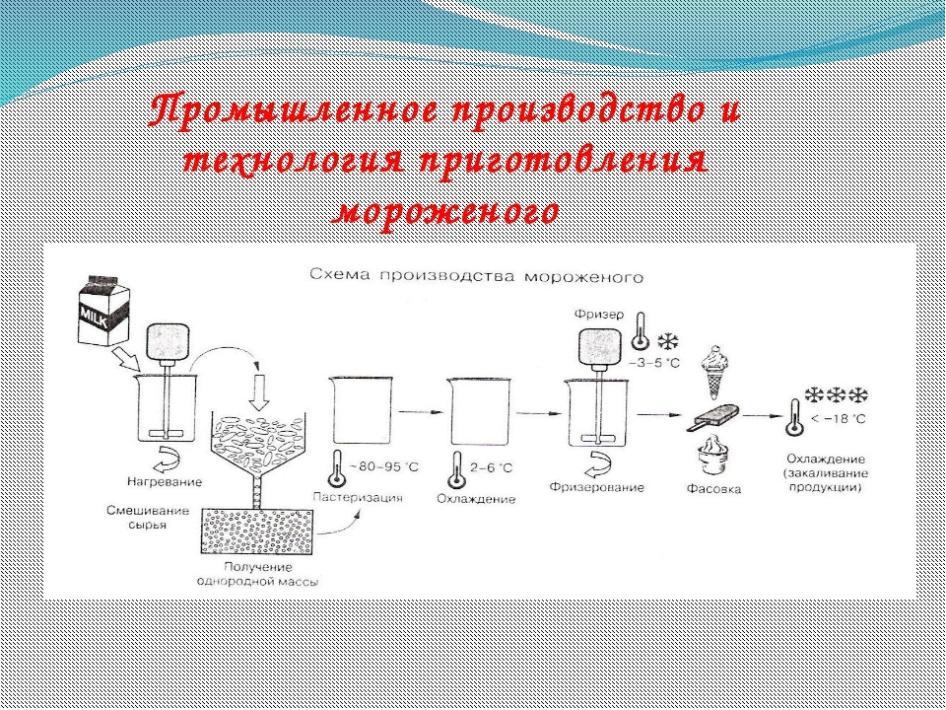 http://www.metod-kopilka.ru/images/doc/7/51204/img5.jpg