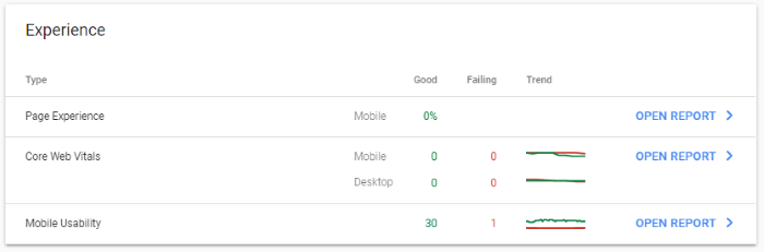 using your Google Search Console for SEO marketing