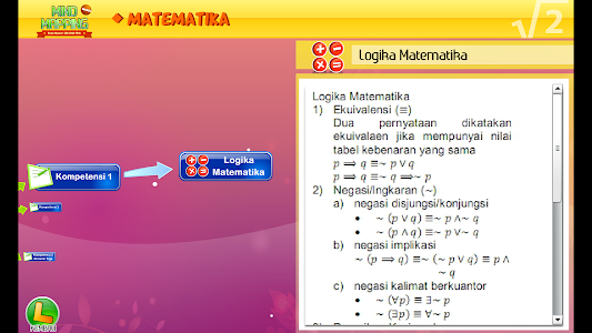 Mind Mapping Materi UN SMA-IPA screenshot 4