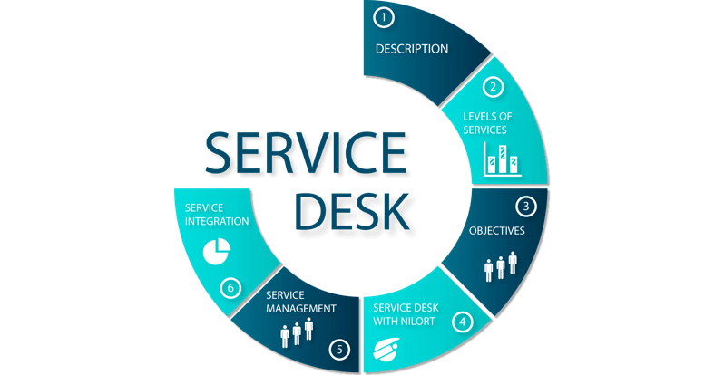 What Is a Service Desk