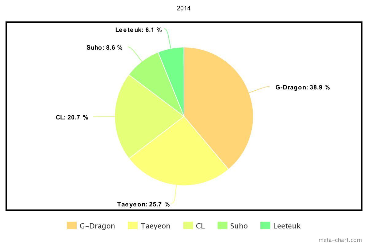 meta-chart - 2021-02-22T183239.372