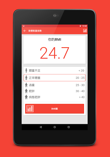 玩健康App|身體質量指數 - 減肥免費|APP試玩