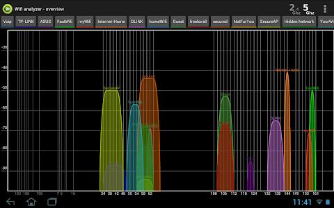 Wifi Analyzer Pro v3.14