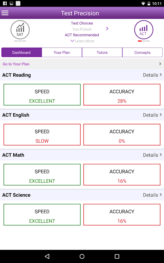 Prepare for SAT and ACT Exams- screenshot