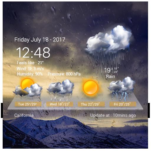 Transparent Weather Widget Raining