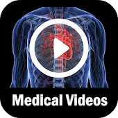 Medical Anatomy Video Learning