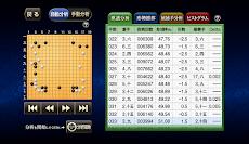 最強の囲碁 Deep Learningのおすすめ画像4