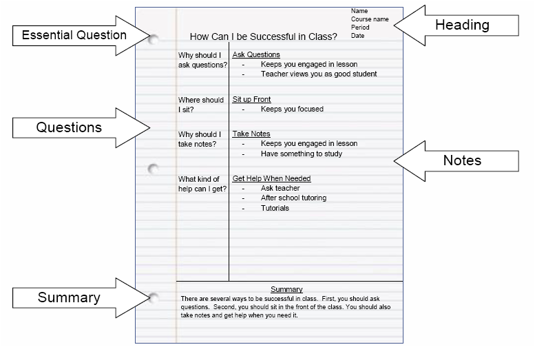 what to write a compare contrast essay on