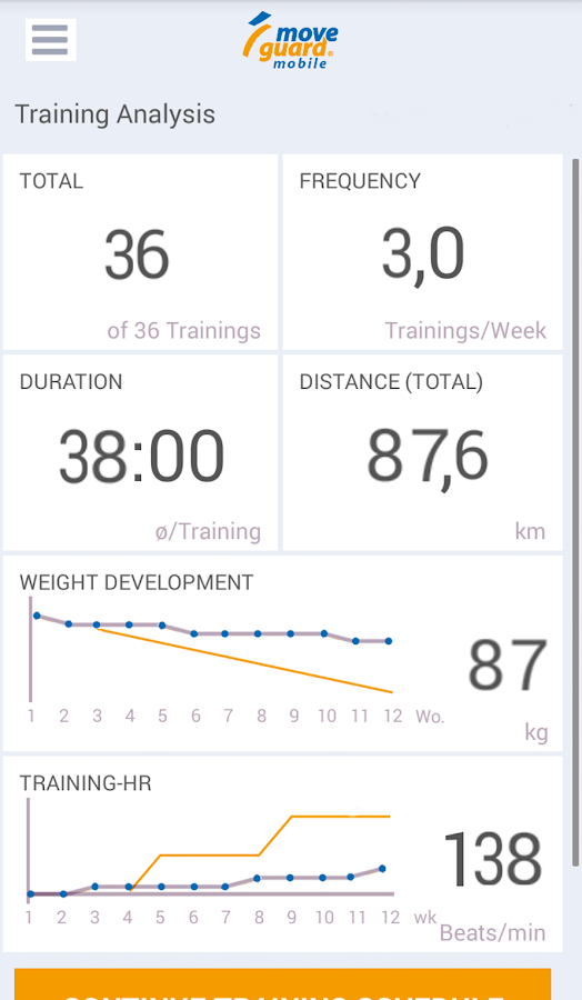 Exercising with moveguard- screenshot
