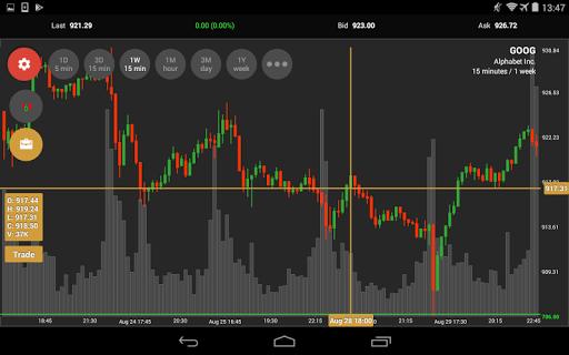ETNA Trader Mobile screenshot 13
