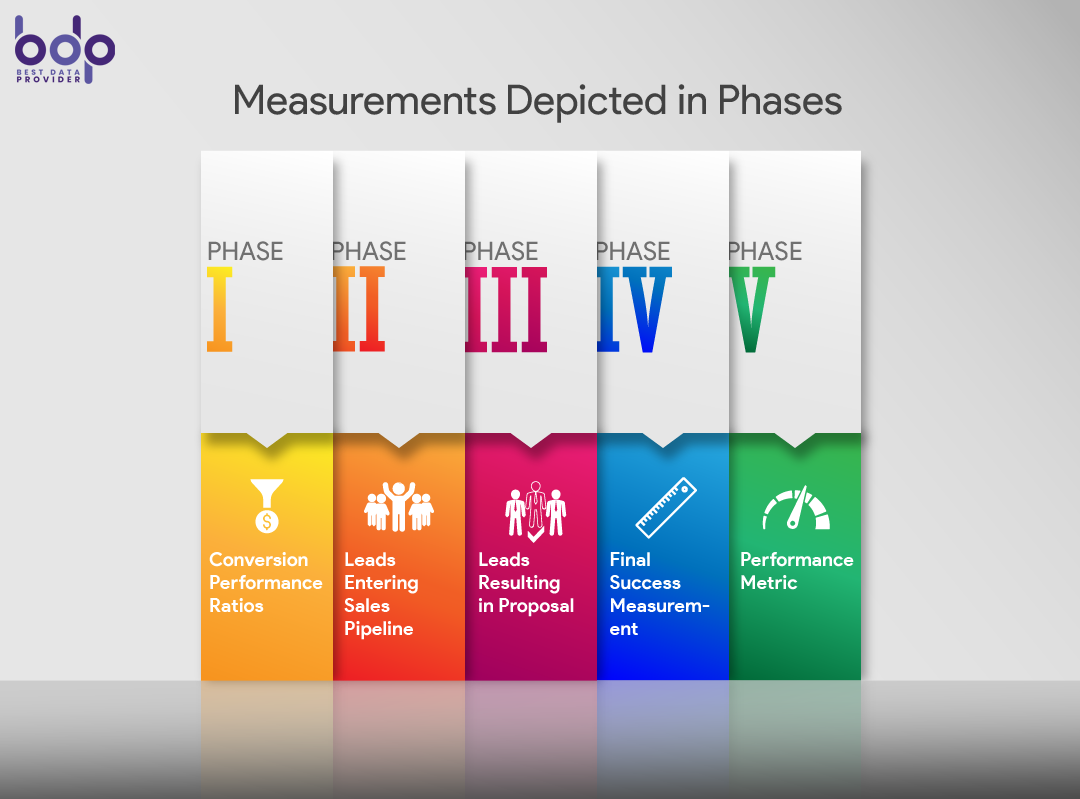 C:UsersadminDesktopMeasurements Depicted in Phases with logo.png