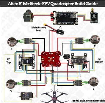 Download wiring diagram drone racing simulator quadcopter apk latest wiring diagram drone racing simulator quadcopter poster asfbconference2016 Images
