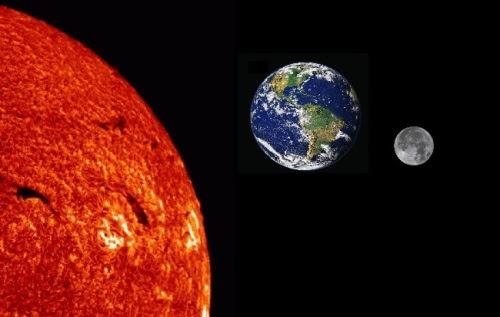 Место Планеты под Солнцем