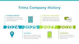 Trimz Company History - Presentation item