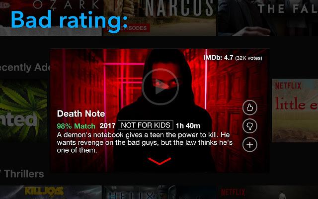 Imdb Ratings For Netflix