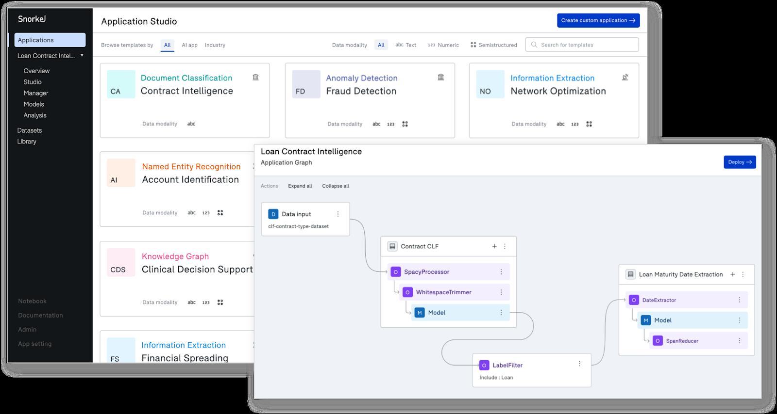 Application Studio platform on Snorkel Flow by Snorkel AI