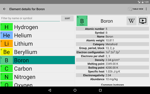 Elementary Periodic Table Apk Download Apkpure