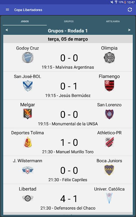 Tabela Brasileirao 2020 Android Aplicaciones Appagg