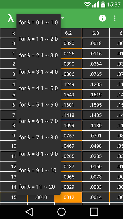 Poisson table android apps on google play - Poisson cumulative distribution table ...