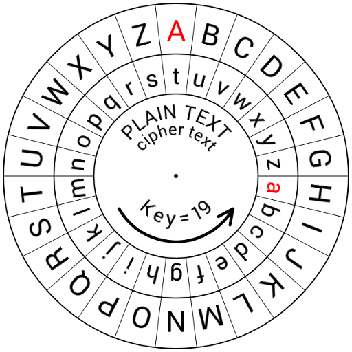 photo about Cipher Wheel Printable named Caesar Cipher Disk - Programs upon Google Engage in