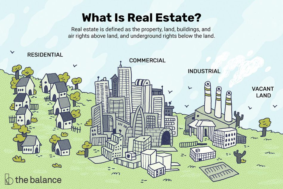 What Is Real Estate