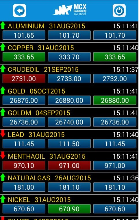 Mcx Commodity Live Market, Mcx Live - Android Apps on ...