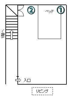 寝室の間取り図