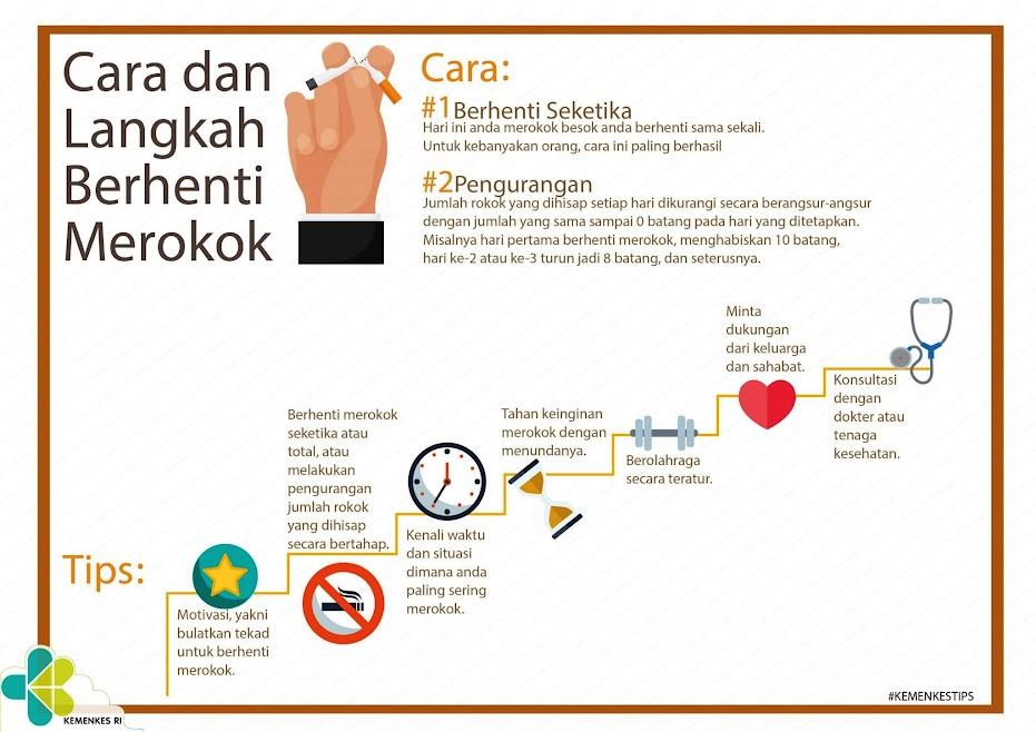 Cara dan Langkah Berhenti Merokok