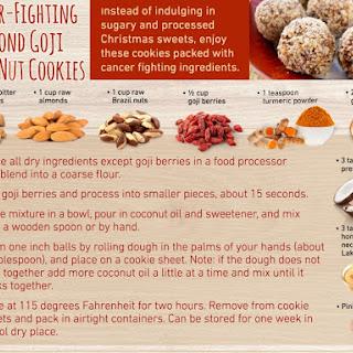 Cancer-Fighting Almond Goji Brazil Nut Cookies.