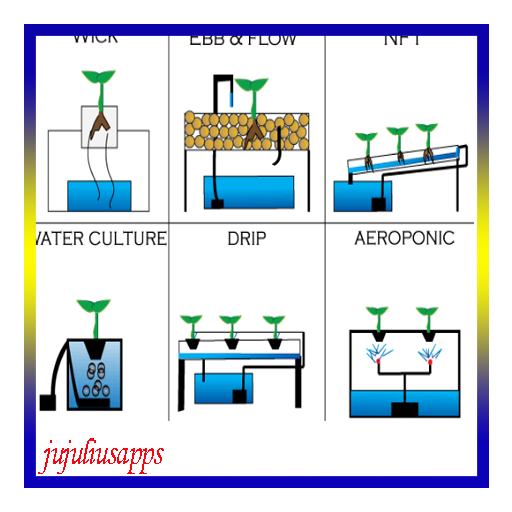 Hydroponic Systems Android APK Download Free By Juliusapps