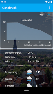 OsnabrГјck Wetter Online