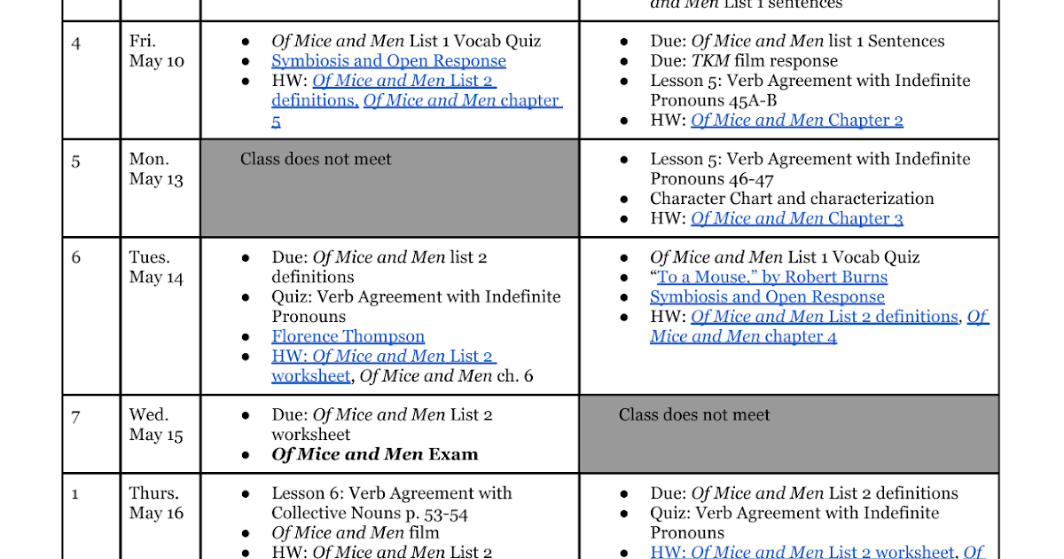 Of Mice and Men Syllabus English 9A Google Docs – Of Mice and Men Worksheets