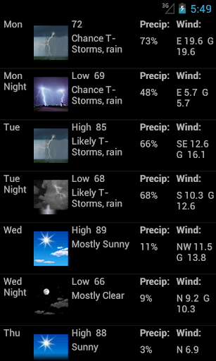 Your Weather Plus 165 screenshots 3