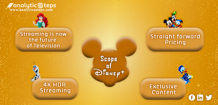 This image highlights the scope and potential of Disney plus in the present market. | Analytics Steps
