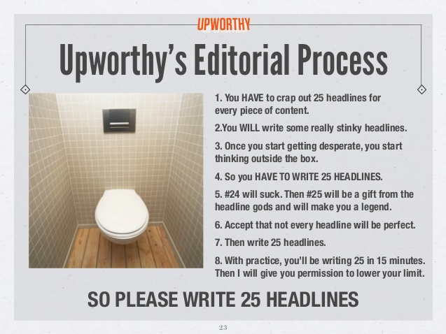 Upworthy's editorial process for blog management
