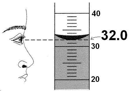 http://www.mrbigler.com/Chem1-C1/topics/measurement/significant-figures_files/image002.jpg