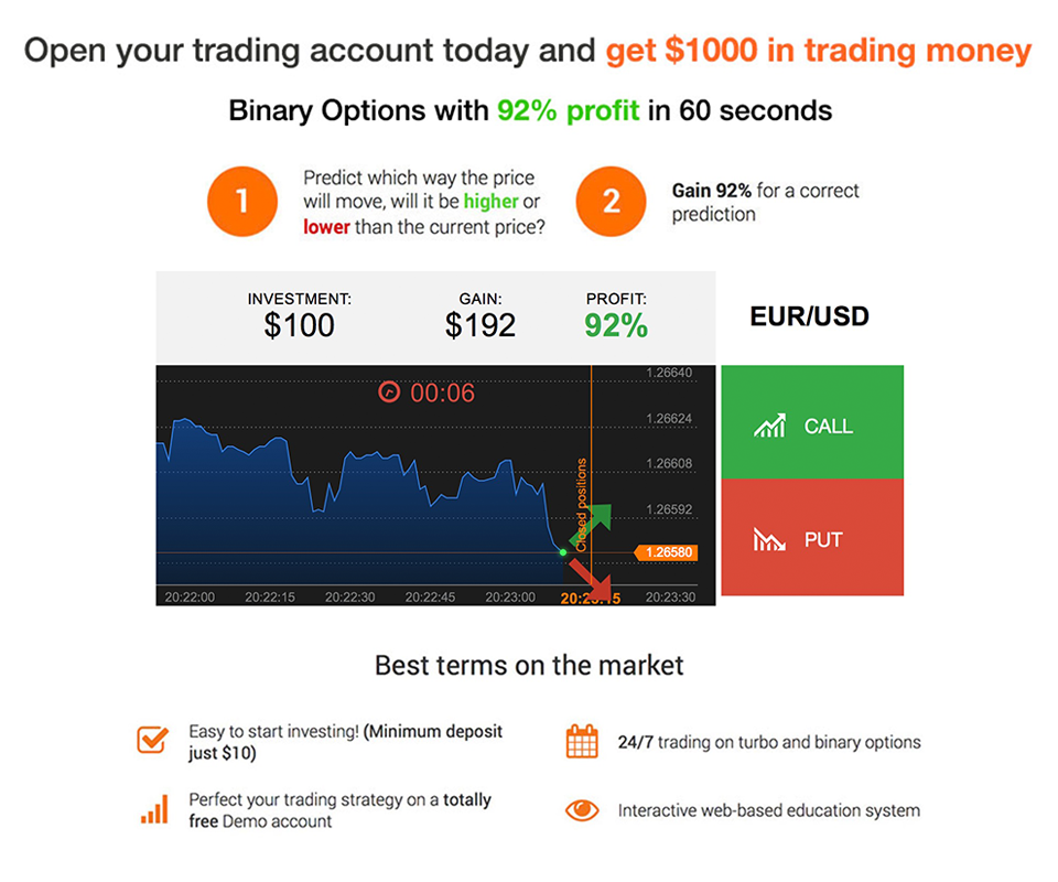 4 Simple Steps to Learning to Trade Forex with Learn to Trade